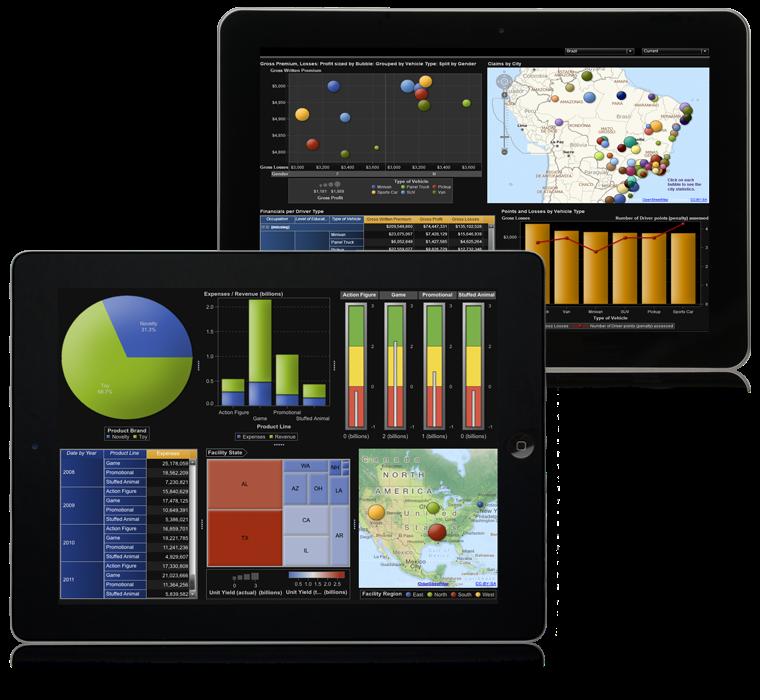 Nowe funkcjonalności SAS Visual Analytics