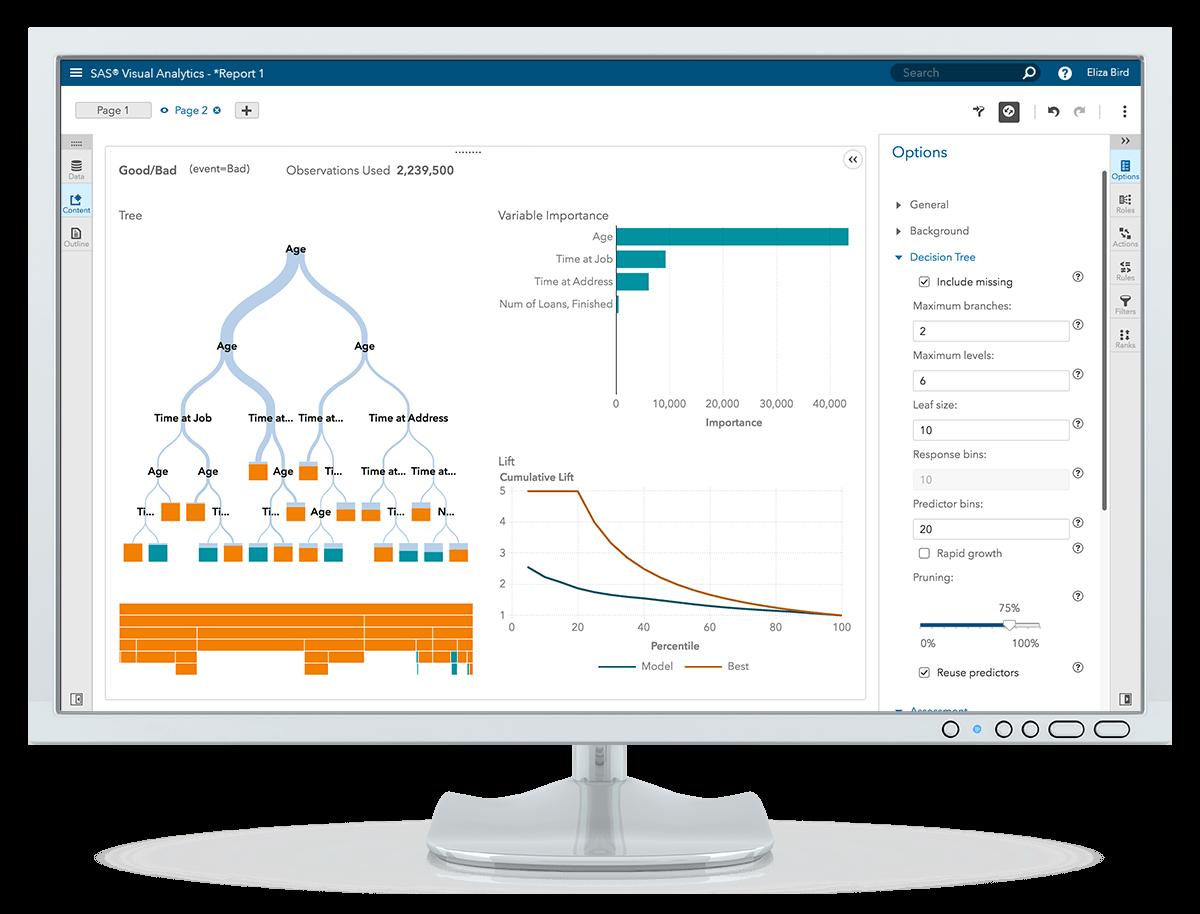 Sztuczna inteligencja w platformie analitycznej SAS