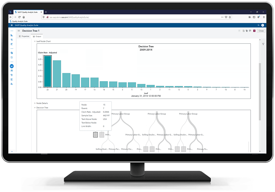 SAS Field Quality Analytics showing decision tree detail on desktop monitor