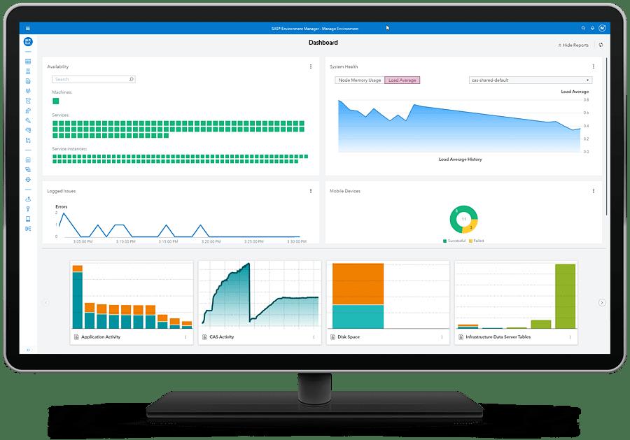 SAS Environment Manager showing dashboard on desktop monitor