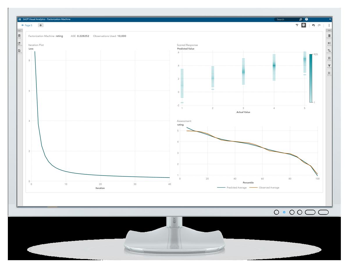 SAS® Visual Data Mining and Machine Learning screenshot on monitor