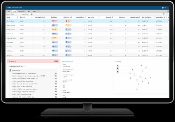 SAS Continuous Monitoring for Procurement Integrity - alerts scorecard