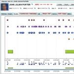 Screenshot: Offender Timeline - SAS Criminal Justice Data Integration and Analytics