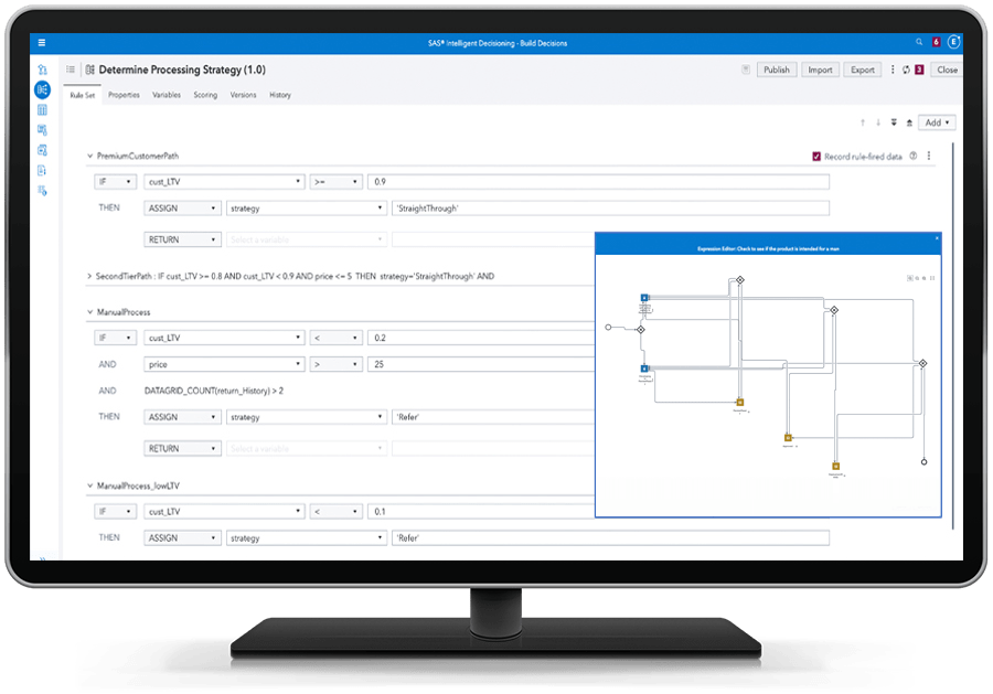 SAS Intelligent Decisioning showing standardization of analytical deployment on desktop monitor