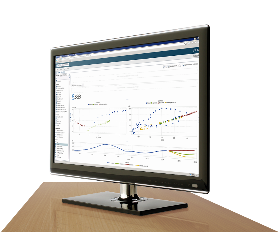 SAS Risk Modeling Workbench shown on desktop monitor