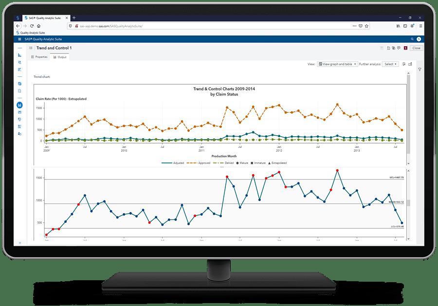 SAS Field Quality Analytics showing trend control on desktop monitor