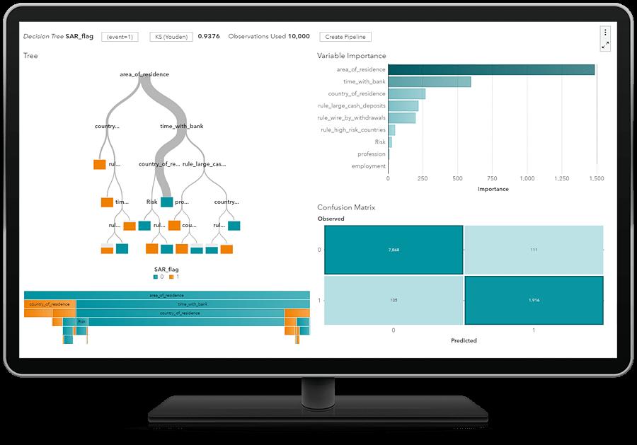 SAS Financial Crimes Analytics - Explainable AI