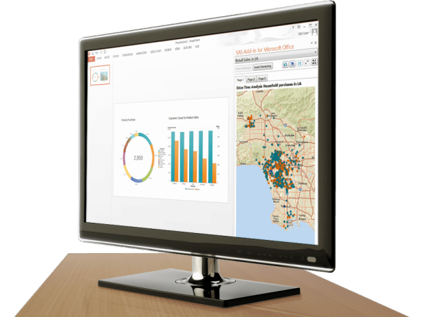 SAS Office Analytics shown on desktop monitor