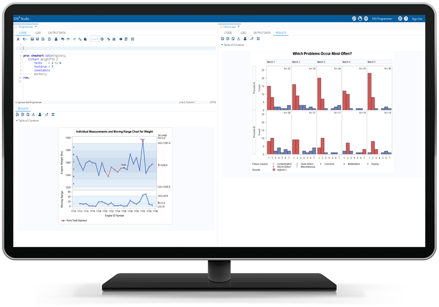 SAS QC® software showing root cause identification on desktop monitor