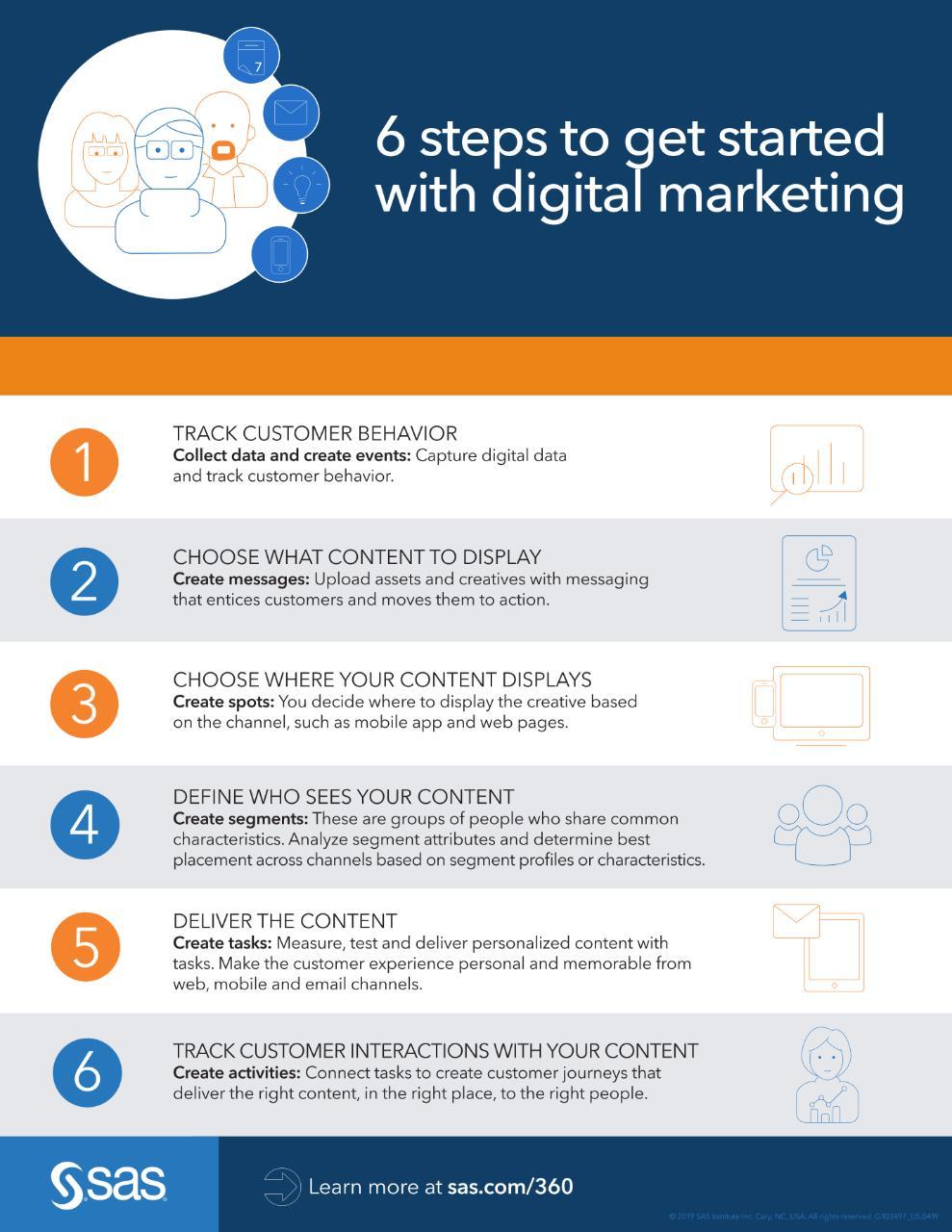 Инфо-графика шести шагов для начала работы с цифровым маркетингом
