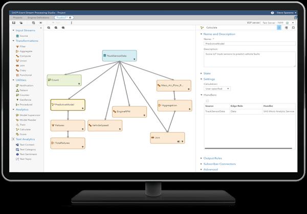 SAS Analytics для IoT показывает обработку потока событий SAS с помощью окон на настольном мониторе