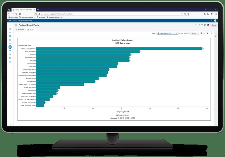 SAS Production Quality Analytics showing Pareto chart on desktop monitor