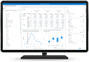 SAS Risk Engine showing crosstabs and graphs on desktop monitor