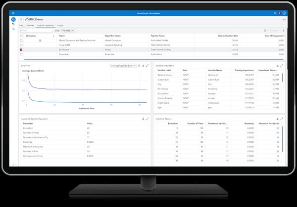 SAS Visual Data Mining and Machine Learning showing model interpretability on desktop monitor