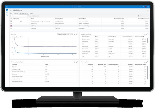 SAS Visual Data Mining и Machine Learning, показывающие сравнение конвейеров на настольном мониторе