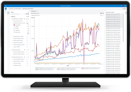 SAS Visual Forecasting showing forecast viewer plot multiple series on desktop monitor