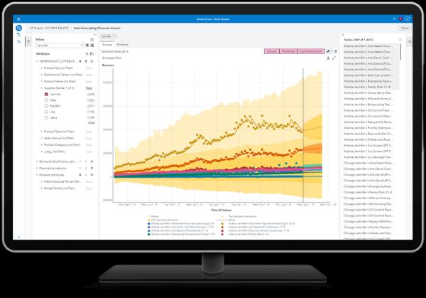 SAS Visual Forecasting показывает график конверта средства просмотра прогноза на настольном мониторе