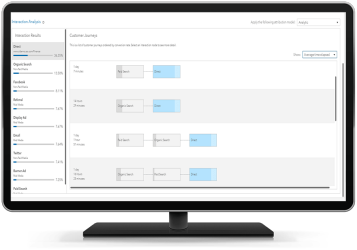 SAS 360 Engage showing attribution and interaction analysis on desktop monitor