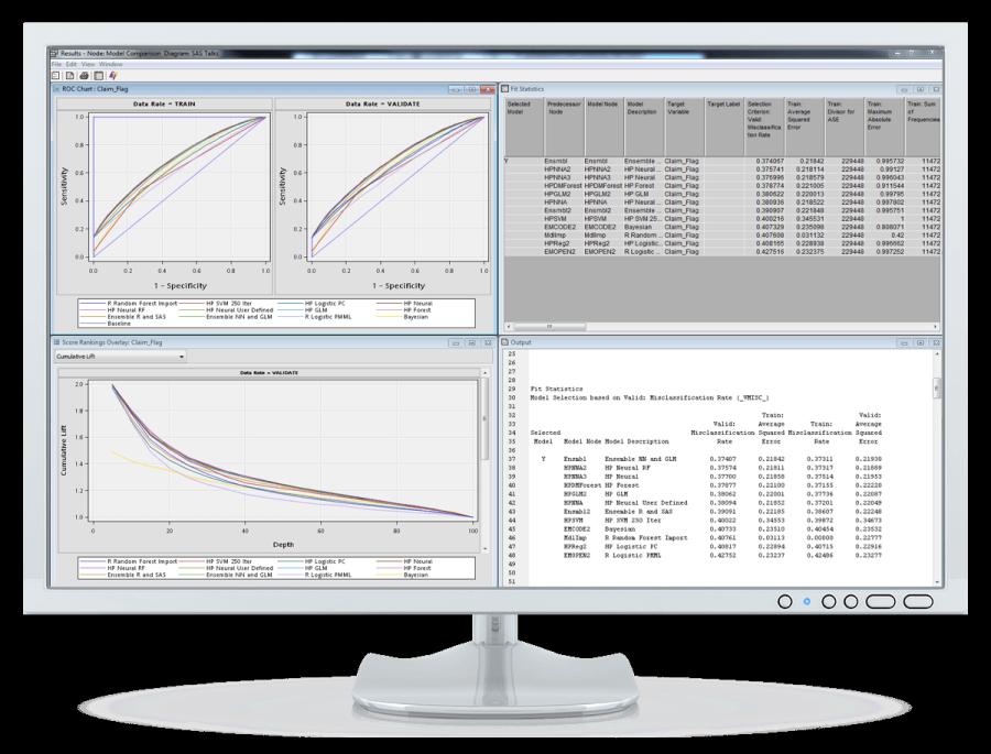 SAS Enterprise Miner showing model comparison on desktop monitor