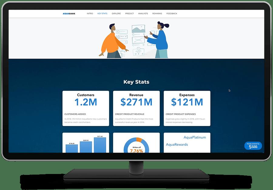 SAS Visual Analytics на SAS Viya показывает интерактивные отчеты