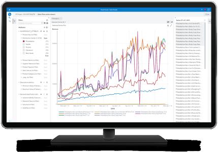 SAS Visual Forecasting - series viewer - series plot-multiple series