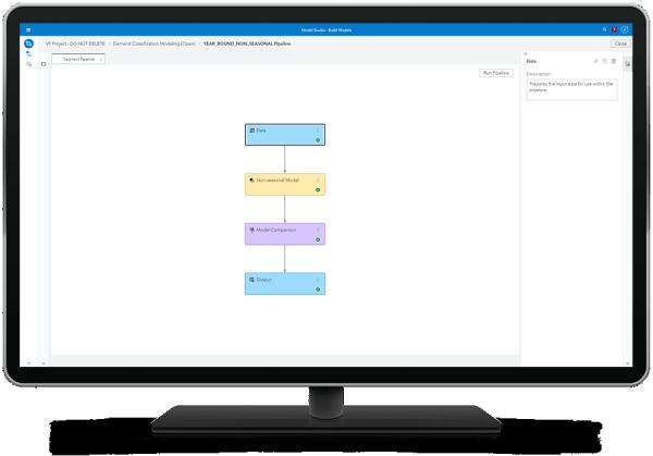 SAS Visual Forecasting - demand classification - nested pipeline