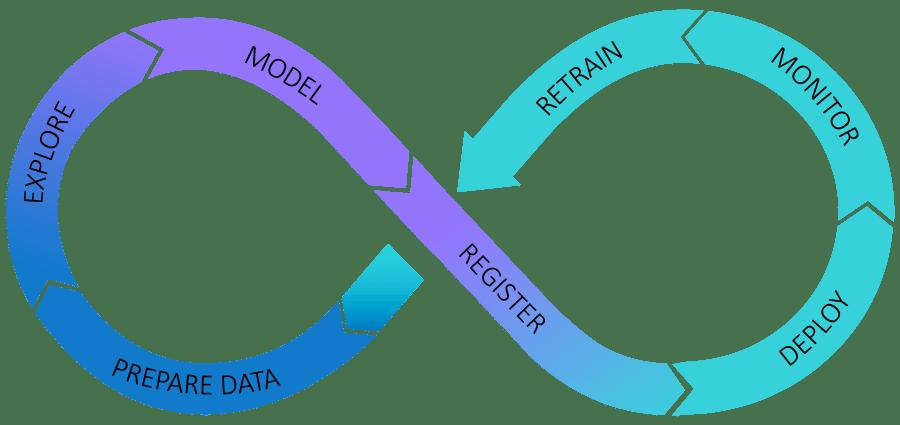 Графика жизненного цикла аналитики