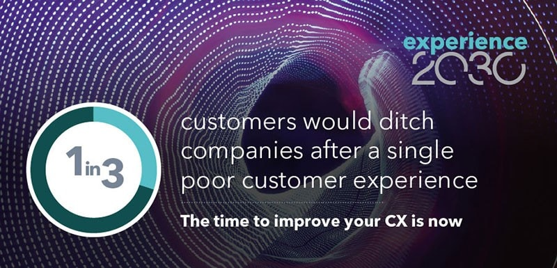 Infographic Amplification EX2030 Campaign 1 in 3 Customers