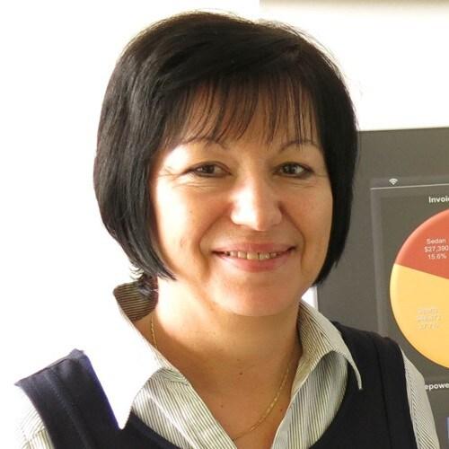 Iveta Stankovičová