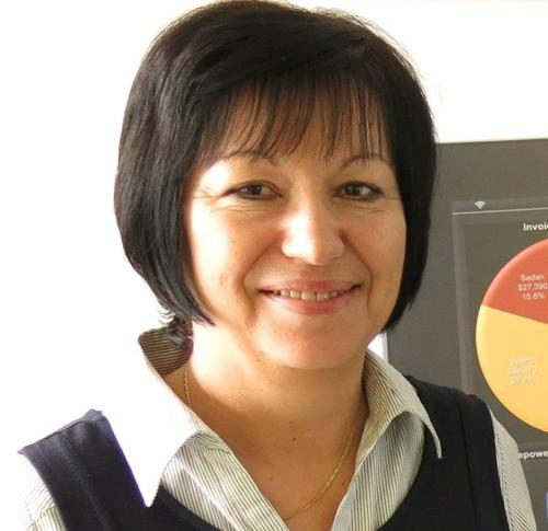 doc. Ing. Iveta Stankovičová, PhD.