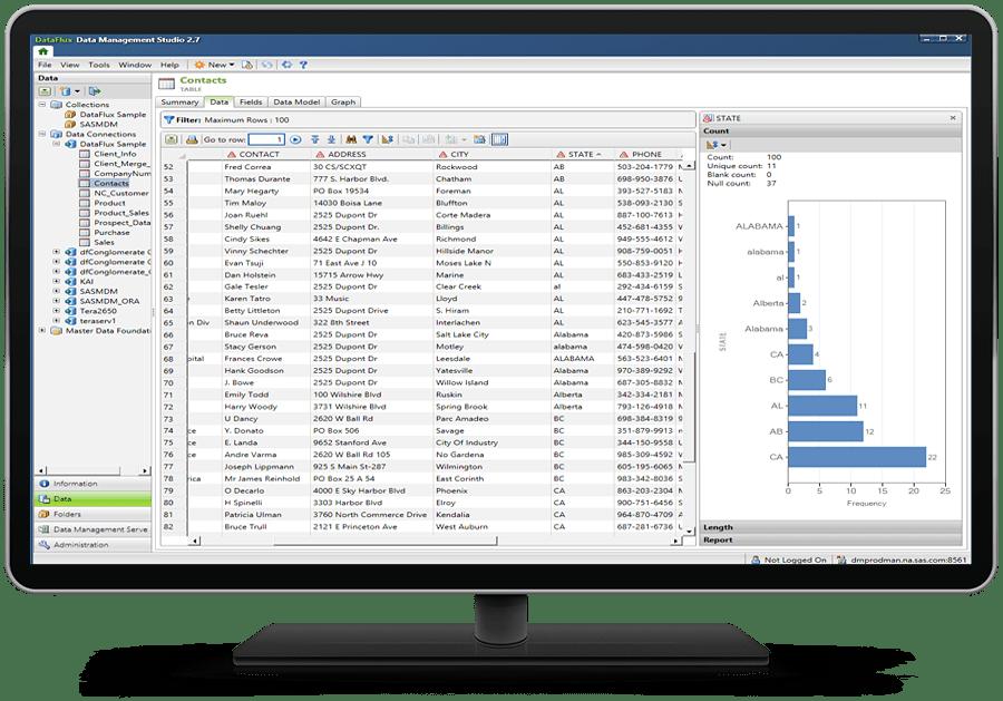 SAS Data Management showing process orchestration on desktop monitor