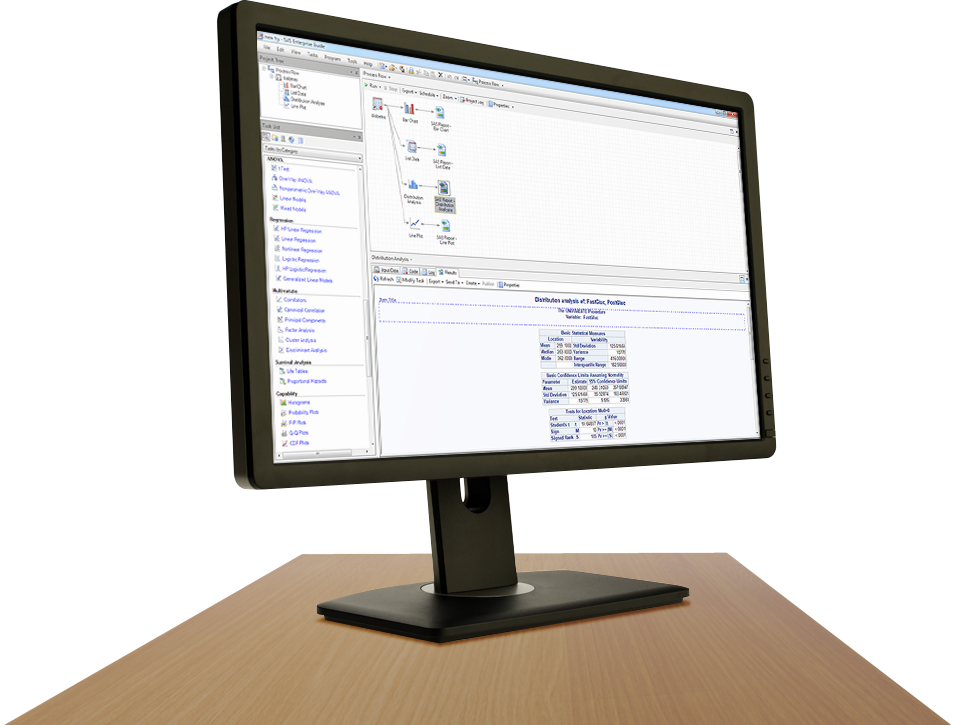 Visual Data Discovery shown on desktop monitor
