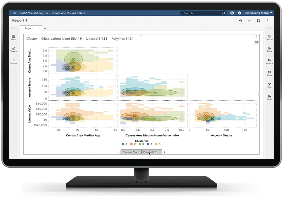 SAS Visual Statistics on SAS Viya showing clustering on desktop monitor