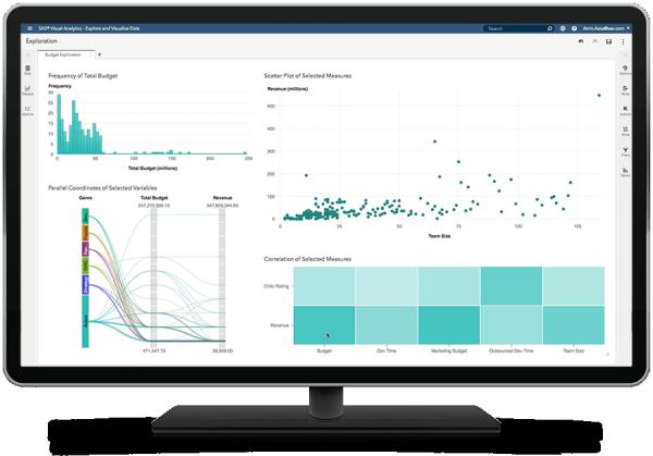 SAS Visual Analytics showing visual data exploration on desktop monitor