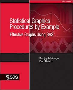 Statistical Graphics Procedures by Example: Effective Graphs Using SAS®