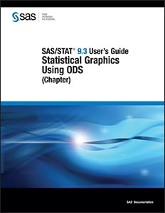 SAS/STAT® 9.3 User's Guide: Statistical Graphics Using ODS (Chapter)