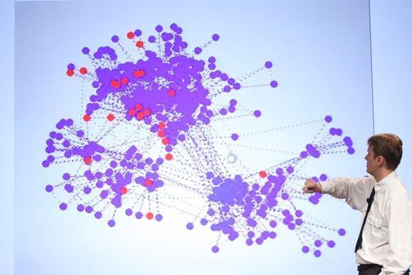 Article Baesens Network