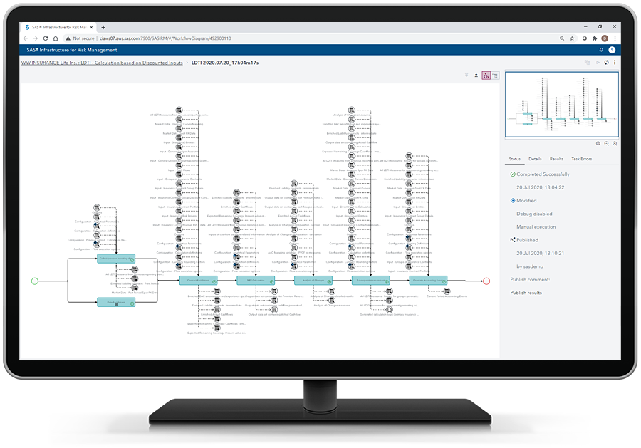 SAS Solution for LDTI on desktop monitor