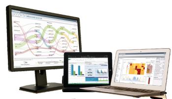 SAS Visual Analytics software screenshots on multiple devices.