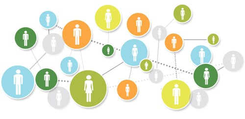 กราฟฟิกชุมชนผู้ใช้งาน