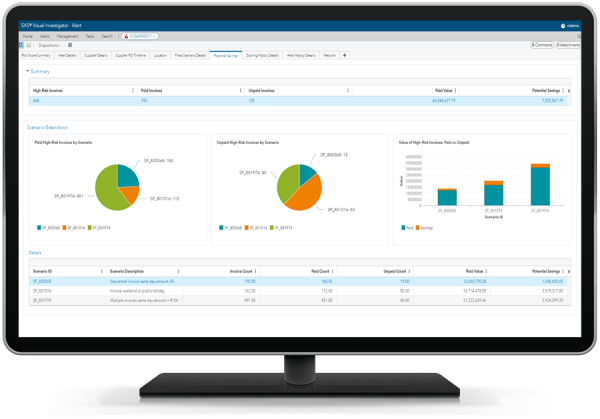 SAS Continuous Monitoring for Procurement Integrity showing summary report of potential revenue at risk on desktop monitor