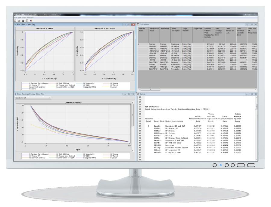 SAS® Enterprise Miner: model comparison - on desktop computer