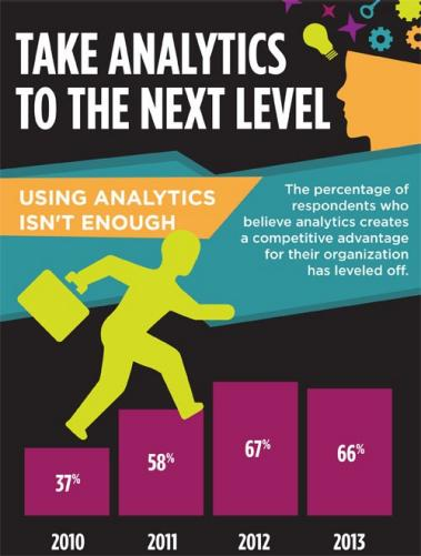 The Analytics Mandate infographic