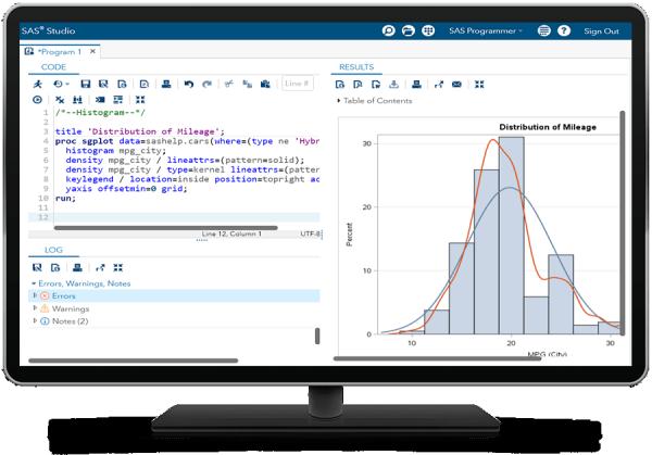 SAS Analytics Pro showing linear regression results on desktop monitor