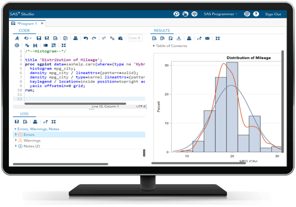 SAS Analytics Pro showing linear regression results on desktop monitor