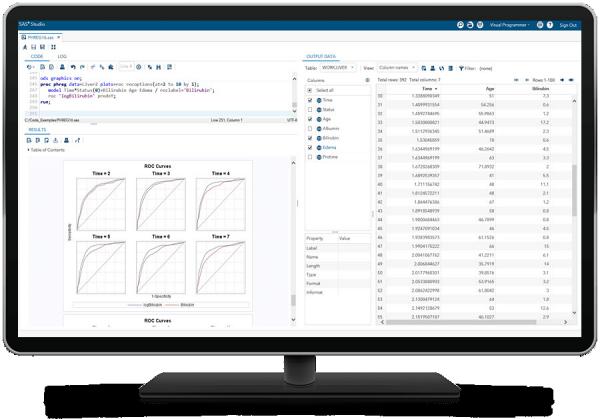 SAS Analytics Pro showing PROC PHREG ROC curves on desktop monitor