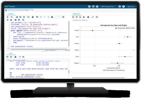 SAS Analytics Pro showing code to generate PowerPoint slide on desktop monitor