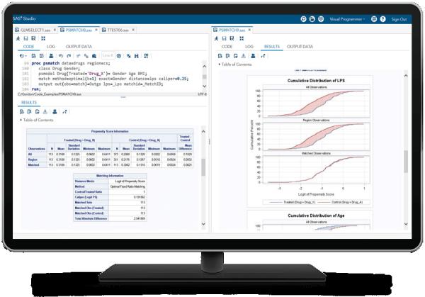 SAS Analytics Pro showing PROC PSMATCH in SAS/STAT on desktop monitor