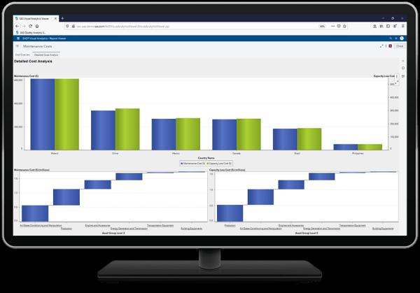 桌面显示器上显示 SAS 资产绩效分析