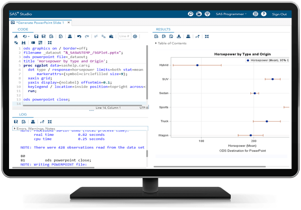 桌面显示器上显示使用 SAS Studio 在 PowerPoint 中生成图形的代码